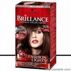Coloration Brillance – Schwarzkopf Bronze réflexion N°906
